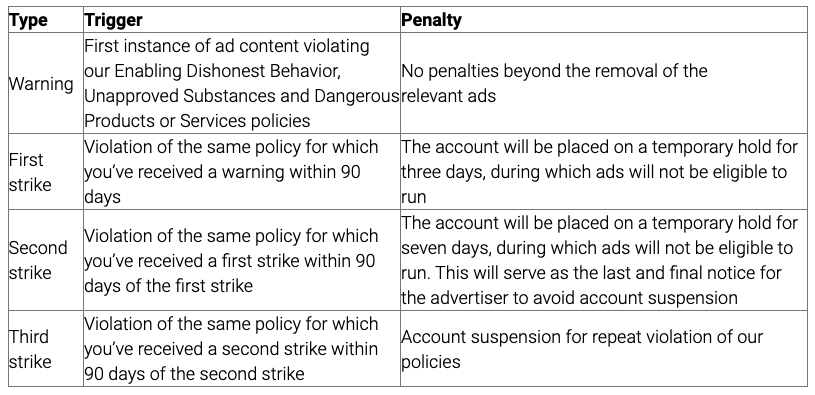 new policy google ads